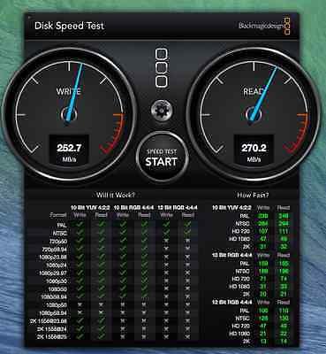 Messung einer Samsung Sata-SSD