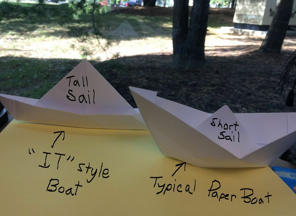 "Paper Boat- style of boat used in the movie ""IT"" for the S.S. Georgie, Boat Guy"