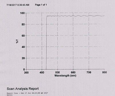 Optical Interference Filter 430alp 25mm Barrier Uv 3rdmil Deep Blue 95 Vis T