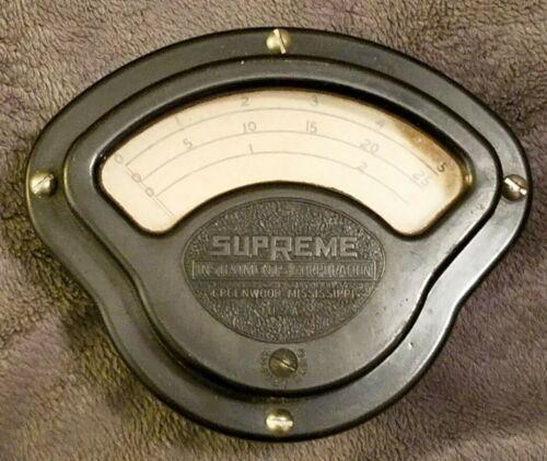 Supreme Panel Gauge Steampunk