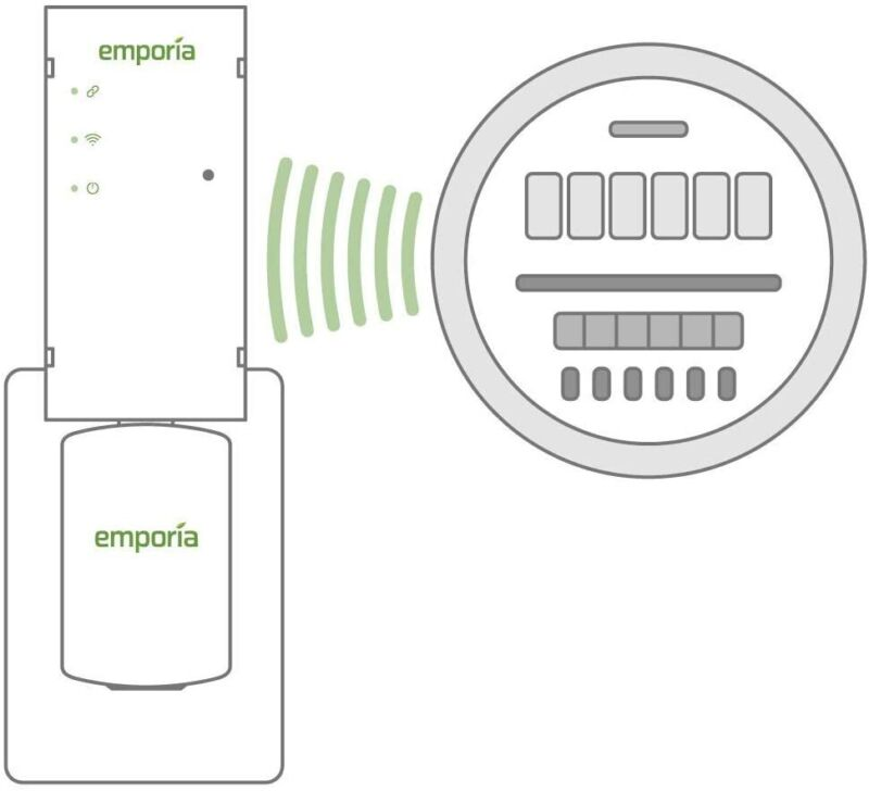 Emporia Vue Smart Home Energy Monitor | Connects to Your Electric Meter | Solar