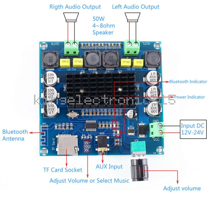 Bluetooth 4.1 digital Power amplifier board 2x50W Stereo AMP Support TF Card AUX