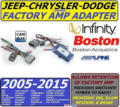 FACTORY AMP ADAPTER FOR 2005-2015 SELECTED RAM JEEP CHRYSLER DODGE VEHICLES 06 Jeep Vehicles