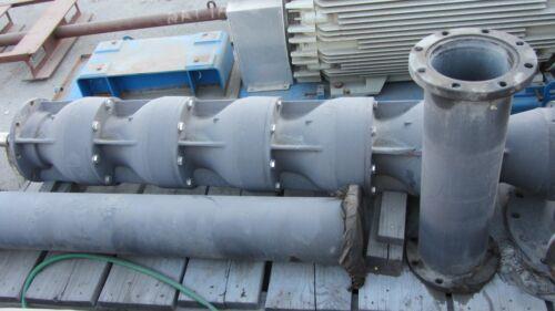 Goulds Deepwell Pump VLT-FF 8X14J 1500GPM@425