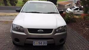 2008 Ford Territory Wagon New Town Hobart City Preview