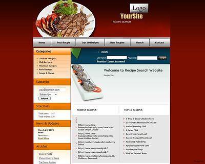 Restaurant Business Directory Portal Website For Sale.