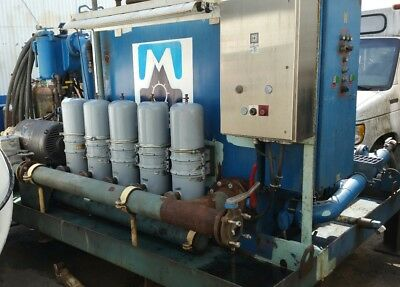 Marine Auxillary Skid Mounted Hydraulic Power Supply 3 Phase Shore Filtration