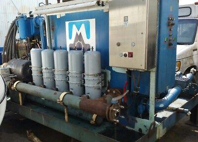 Marine Auxillary Skid Mounted Hydraulic Power Supply 3 Phase Shore Filtration