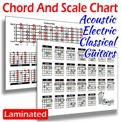 Guitar Learning Tool Chart, 2-Side Chord & Scale For Practice / Lessons > Adagio
