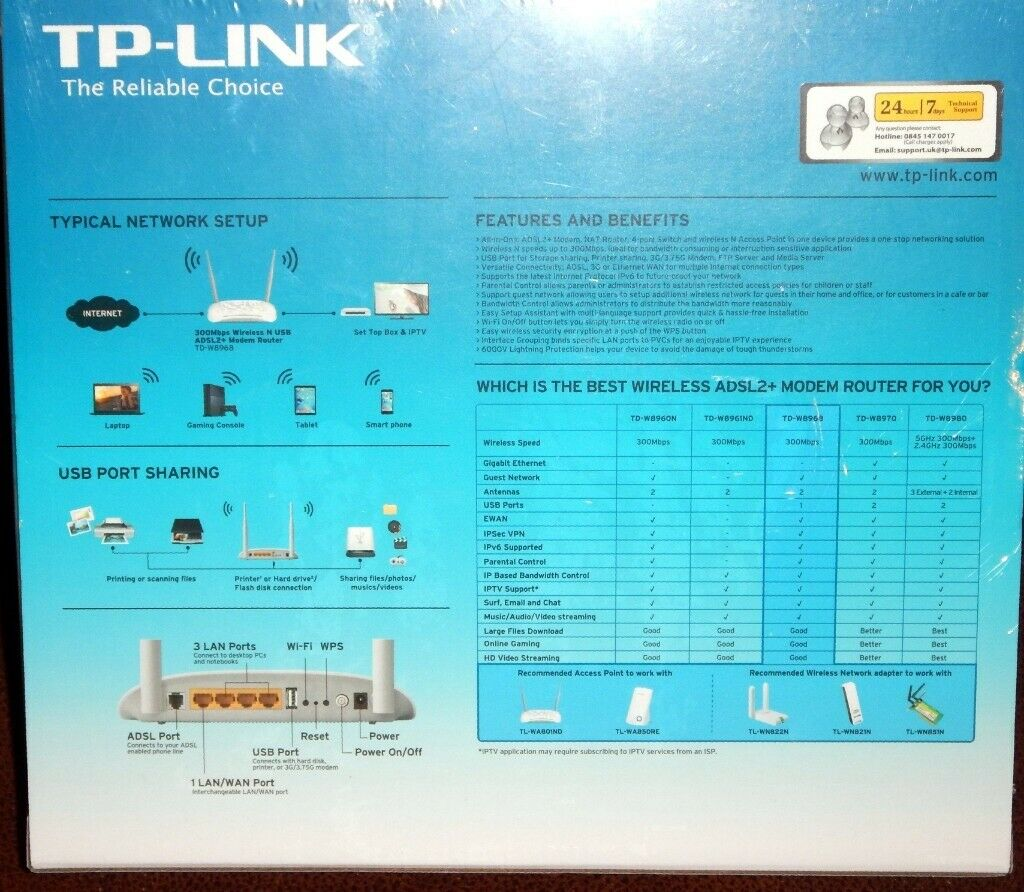 NEW & SEALED TP-LINK TD-W8968 300 Mbps Wireless USB ADSL2+ Modem/Router  with optional 3G Connection | in Aberdeen | Gumtree