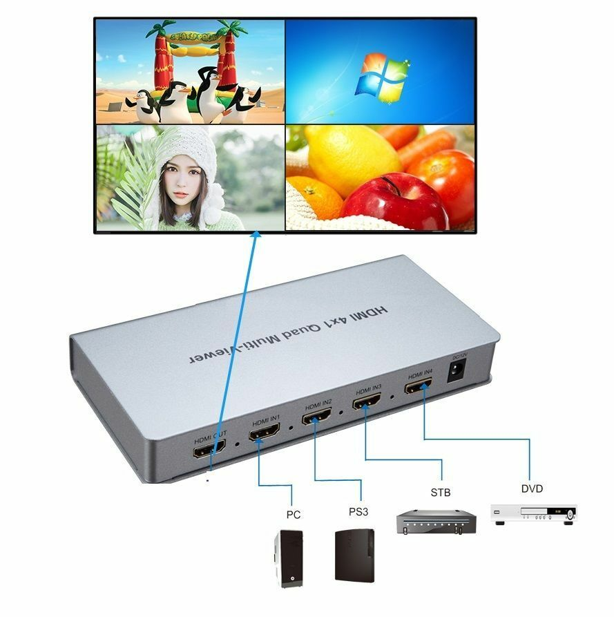 New HDMI 4x1 Quad Multi-viewer Switcher Splitter 1080p HDMI 1.3a HDCP 1.2