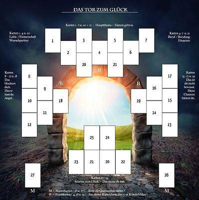 Legeschablone Das Tor zum Glück neu new Tarot Orakelkarten Kartendeck