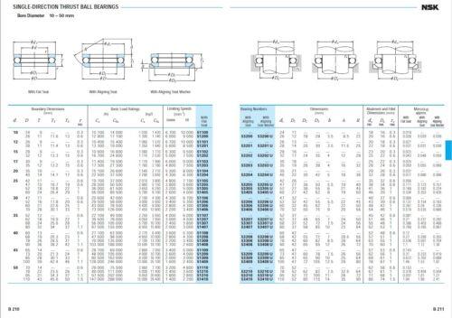 Bearing 51105 single-direction thrust, 25-42-11 mm (choose type, tier, pack)