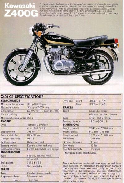Z400g