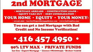 EQUITY LENDERS! Home Equity and Construction Loans!