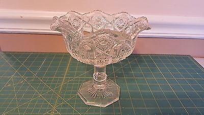 Pedestal cut glass candy dish vase bowl crystal color
