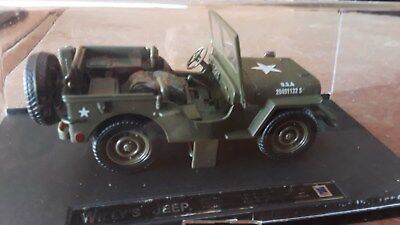 Willys Army Jeep used for sale on Craigslist☮, Kijiji & eBay in Canada