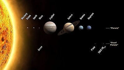 Solar System  24 X 36