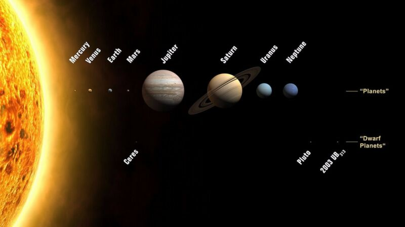 "Solar System  24 X 36""  Poster"