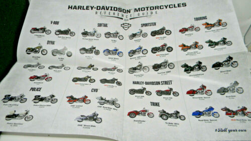 Harley Davidson 2016 Reference Guide Poster