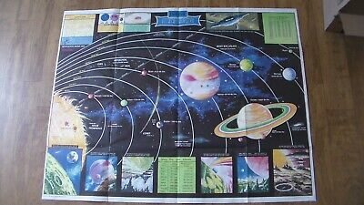 Vintage Rand McNally Map Of Outer Space 1958 Edition Planets Universe 42