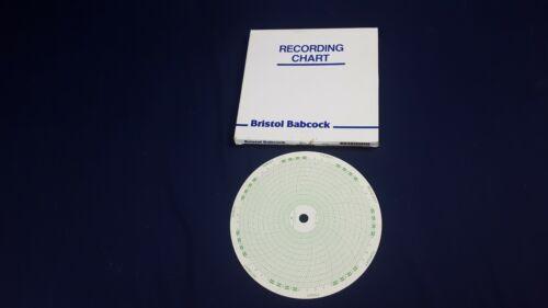 Box of 100 Bristol Babcock Circular Chart Recorder Paper Sheets MPN 8244 NOS NIB