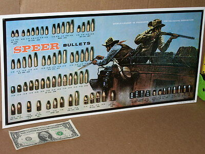 Speer WELLS FARGO STAGE Gun Shop Sign / Chart SHOWS 72 Shells -OLD SIGN Date1992