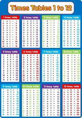 A4 TIMES TABLE Laminated poster BLUE Maths Educational Resource KS2 KS3