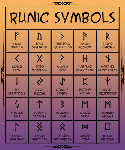 Runic Symbols Chart for Rune Sets 5x4.5 inches Paper Chart