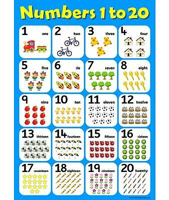 A3 Numbers 1 to 20 Childrens Wall Chart Educational Learning To Count Poster
