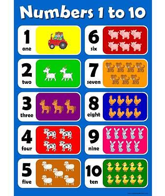 A3 Numbers 1 to 10 Blue Childrens Wall Chart Kids Poster Learn Learning To Count