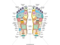 Reflexology in Richmond
