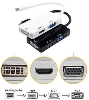 Thunderbolt/Mini Display Port/DP to VGA/HDMI/DVI Adapter For Macbook Pro Air Mac Computer Cables & Connectors