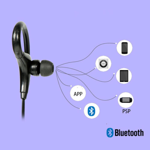 Universal 4.1 Bluetooth Wireless Stereo Earphone Earbuds Sport Headphone Headset