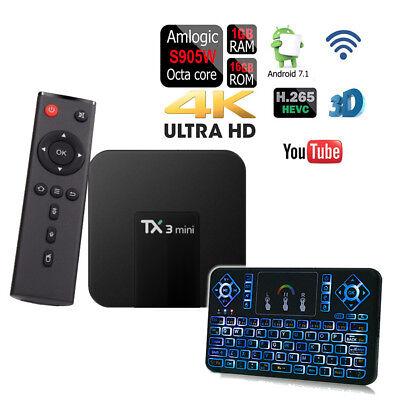 TX3 Mini 16GB Quad-Core 1080p 4K 3D Android 7.1 Amlogic S905W Wifi TV Media Box