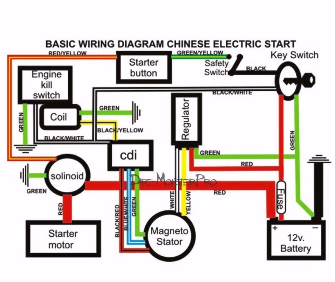 full wire loom wiring harness cc cc cc cc atv quad product information