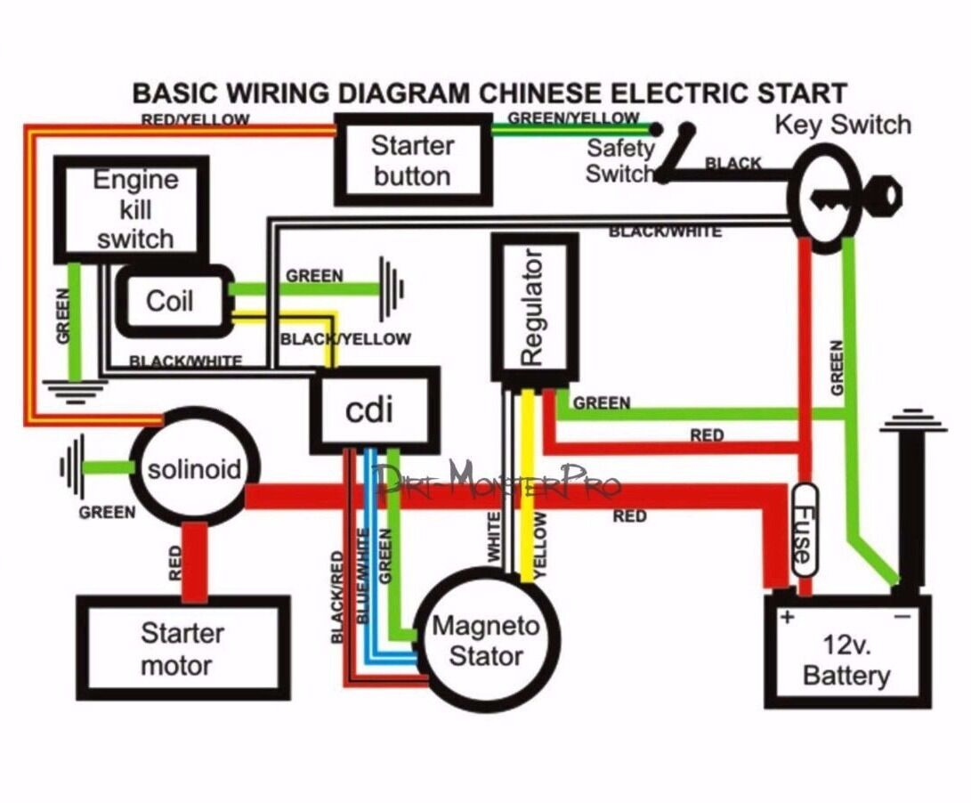 Buggy Gy6 150Cc Wiring Diagram from i.ebayimg.com