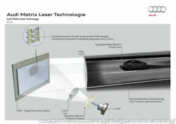Audi Matrix-Laser-Technologie