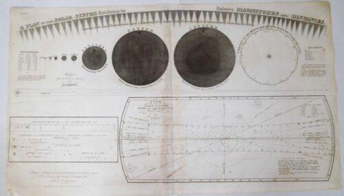 Original 1835 Burritt