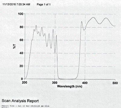 Optical Filter 380eflp 25 Mm Longpass Nos Uv Barrier