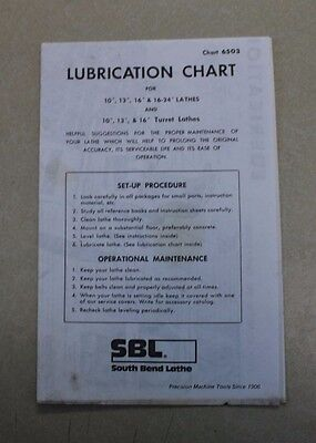 South Bend Lathe Lubrication Chart For Lathes And Turret Lathes