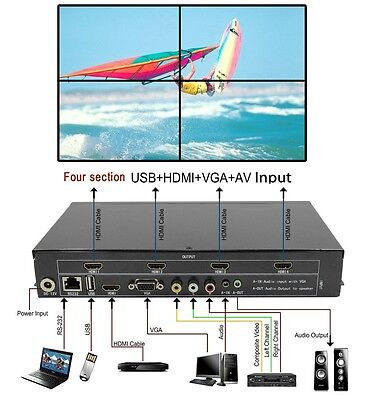 TV Wall Controller 2x2 HDMI AV VGA USB Video Wall Processor 4-Screens Splicing