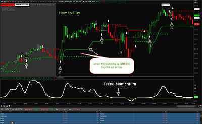 Программа для управления Supreme Trend Indicator
