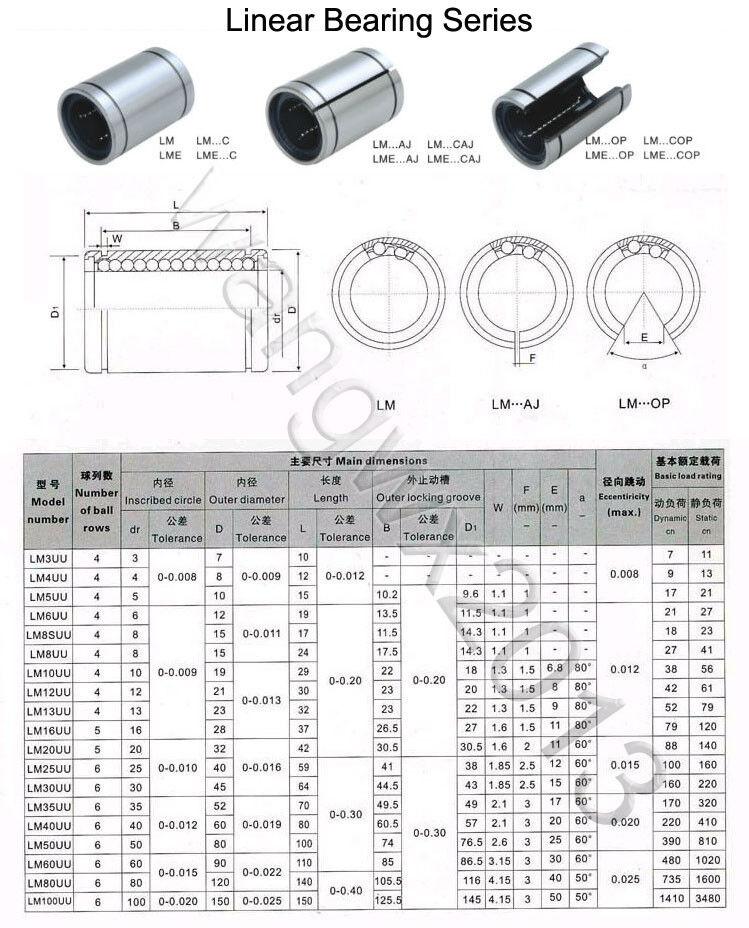 2PC LM13UU 13mm Linear Motion Ball Bearing Bush Bushing 13x23x32mm Fr 3D Printer