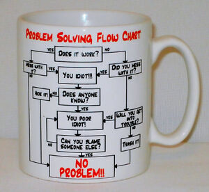 Problem Solving Flow Chart Mug Can Be Personalised Funny Office Boss Work Gift