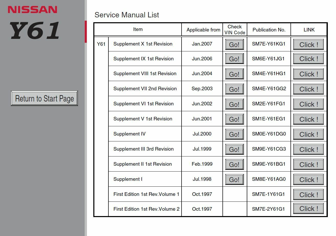 nissan patrol gu y61 aussie wagon cab chassis workshop repair service manual cd ebay nissan patrol workshop manual pdf nissan patrol service manual pdf