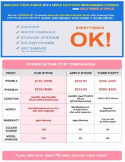 Half price replacement for iphone6/6+ Ryde Area Preview