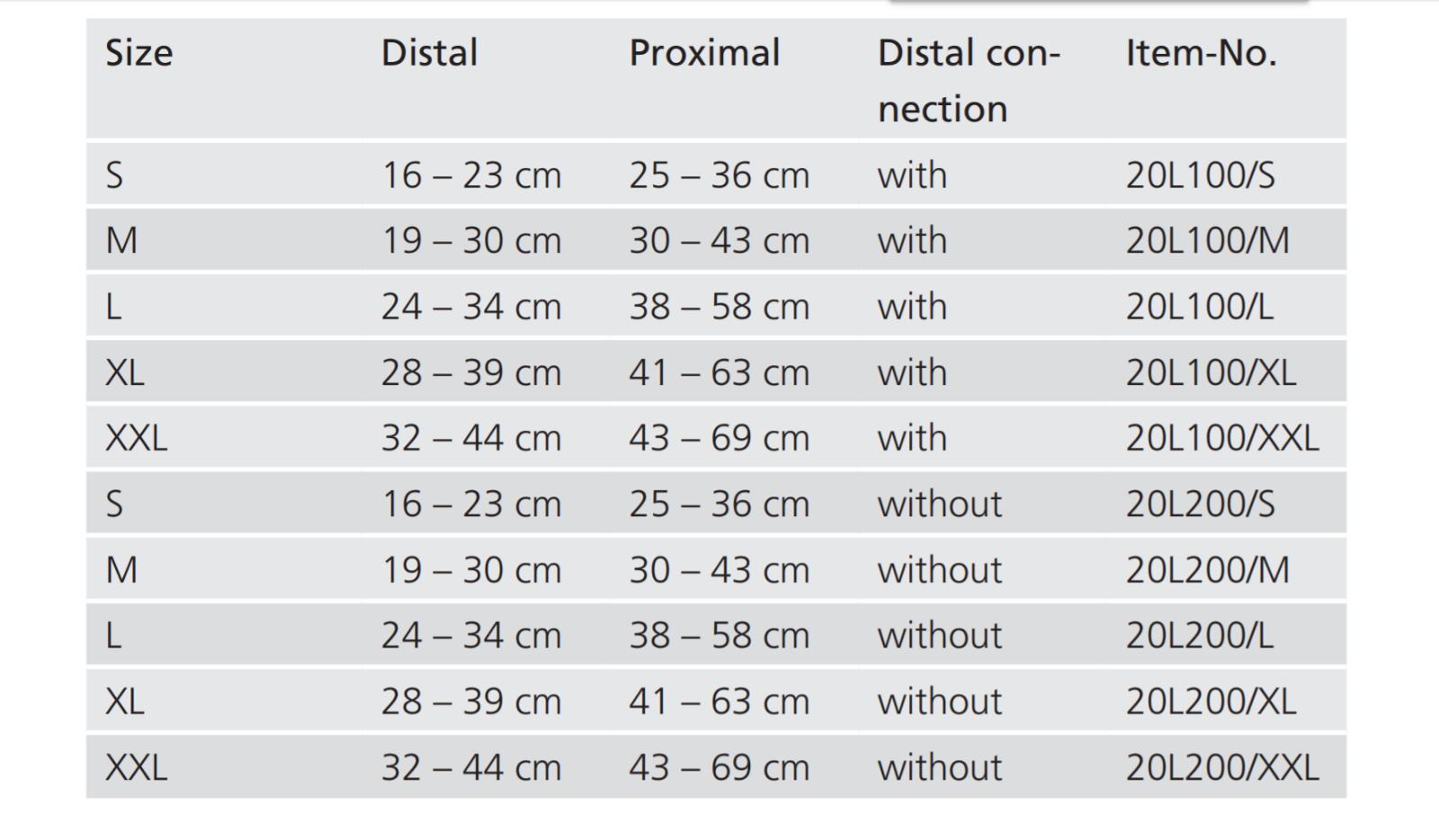 как выглядит Ортопедические стельки STREIFENEDER PROSTHETIC GEL LINER LOCKING / CUSHION GEL LINER GREAT 3MM-9MM фото