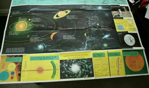 Vintage Map of the Solar System and Outer Space 48 x 35 Lithograph USA Nmt. WOW