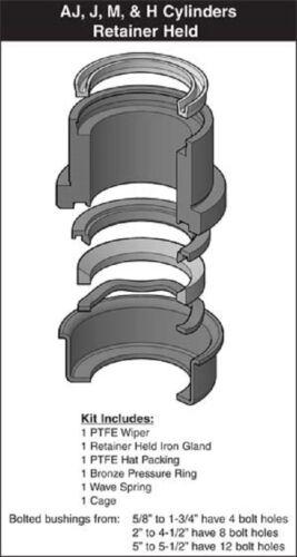 """Miller Cylinder 3"""" Rod Seal Kit & Retainer Gland 051-KR014-300 Teflon PTFE"""